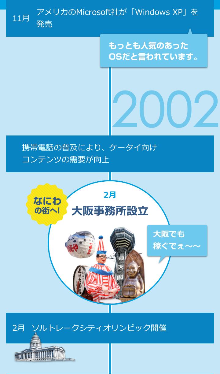 2002年代